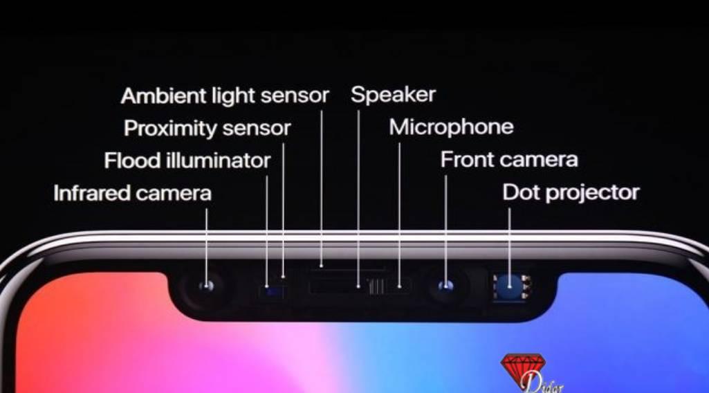 آیفون ۱۰ (iPhone X)