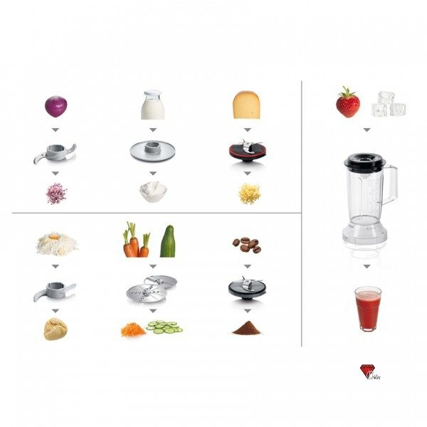غذاساز بوش مدل MCM3601M4