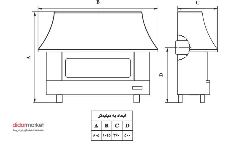 بخاری گازسوز نیک کالا مدل نفیس MC30